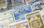 Конвертируемые облигации (Convertible bonds) — расчет стоимости